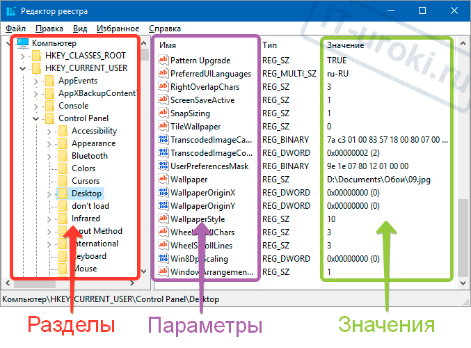 Структура реестра Windows 10